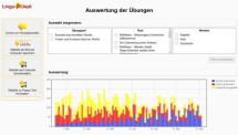 Statistische Auswertung in Fleppo Text